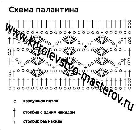 sxemapalantina (450x420, 59Kb)