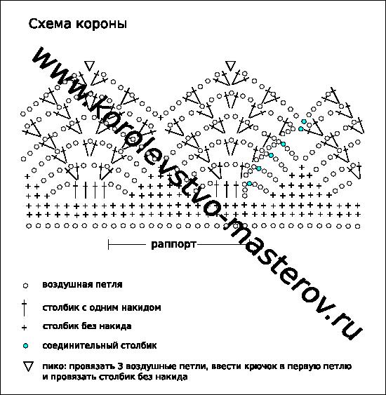 sxemakoronigold (550x563, 83Kb)