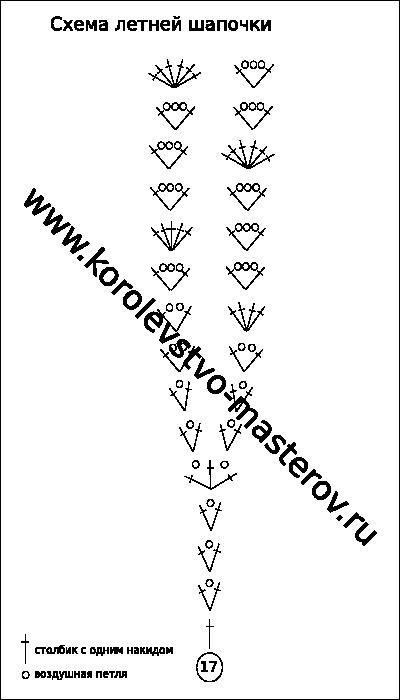 sxemaletneishapochki (400x700, 36Kb)