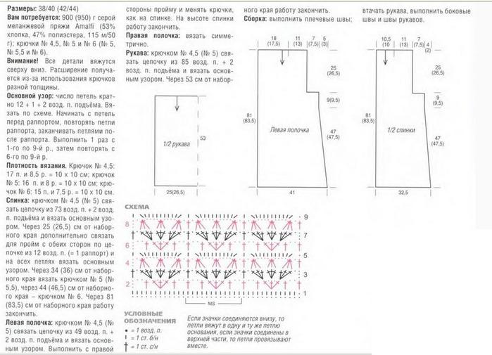 Кардиганы связанные спицами схемы вязания
