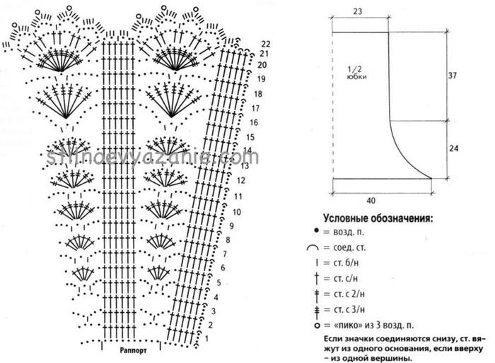 Схемы вязания крючком юбок годе 843