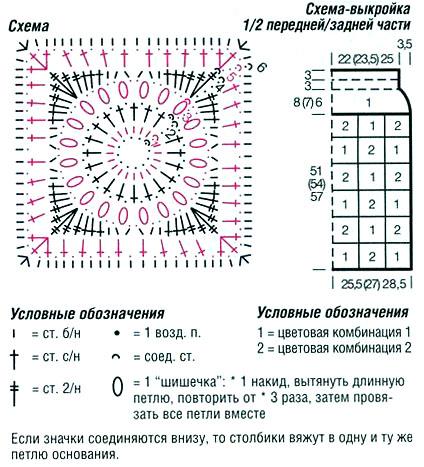 ubka_vyazanie_kruchkom-2 (424x467, 113Kb)