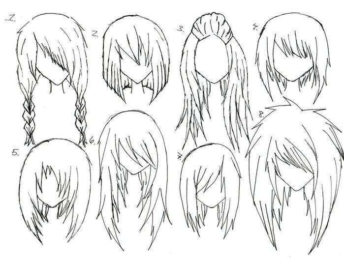 как правильно рисовать лицо аниме: