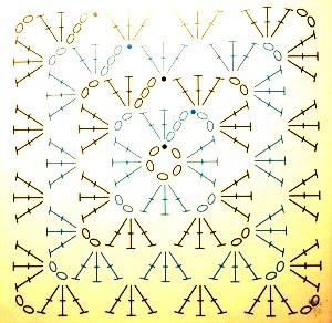 Схема для вязания бабушкиного квадрата крючком6