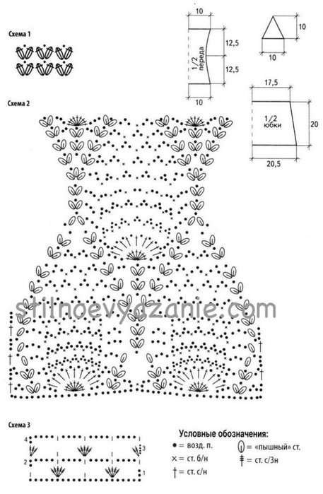 Crochet Dress Patterns.