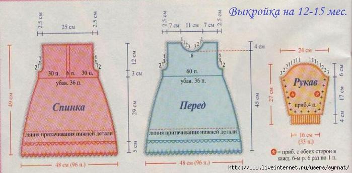 должен выкройка детского платья вязанного русско-английский переводчик