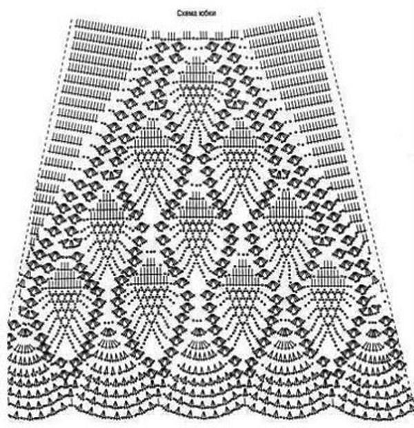 Легкие и ажурные вязаные крючком наряды