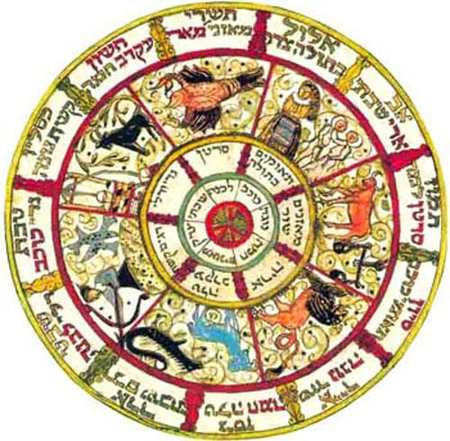 зодиак - Магические советы на каждый день. Лунный календарь. Гороскоп. - Страница 9 100346479_3571750_130936072057009437
