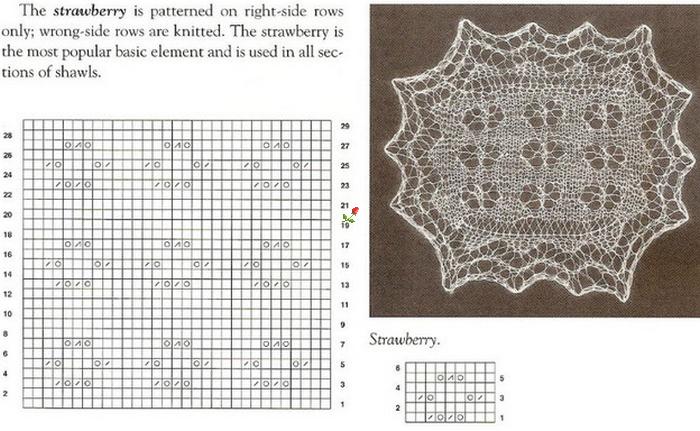 Схема. вязания паутинки спицами схемы 820