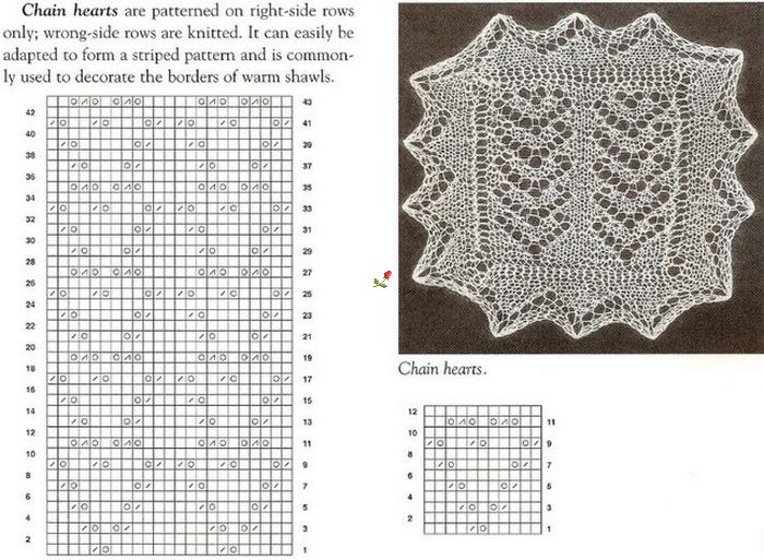 Вязание паутинки на спицах и узоры для паутинок 761