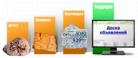 4216969_razmecshenie_obyavleniy (445x188, 37Kb)