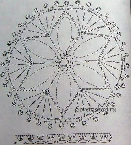 motivsxema95 (452x501, 104Kb)