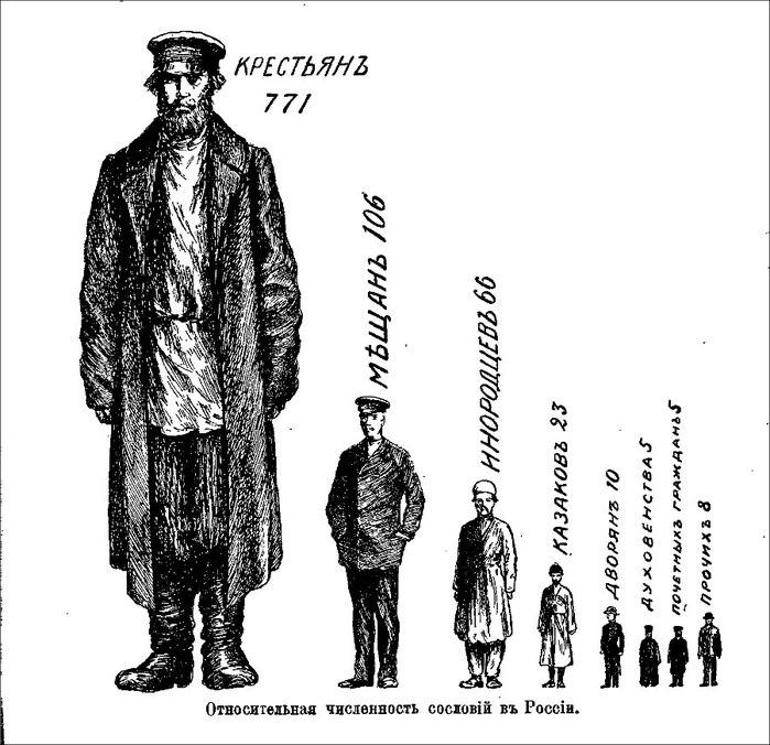 состав россии (700x676, 105Kb)
