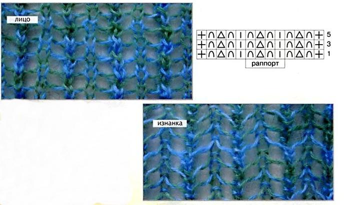 Узор филейная сетка .  Схема вязания спицами.