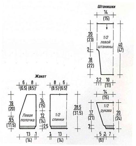 Схема вязания штанишек круговыми спицами