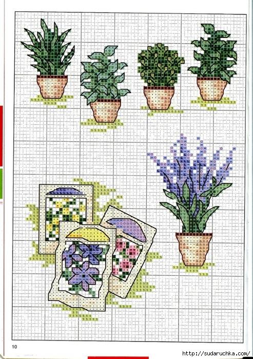 Point de croix grilles russes gratuites maison fleurs et fruits le blog du fil - Grille point croix gratuite ...