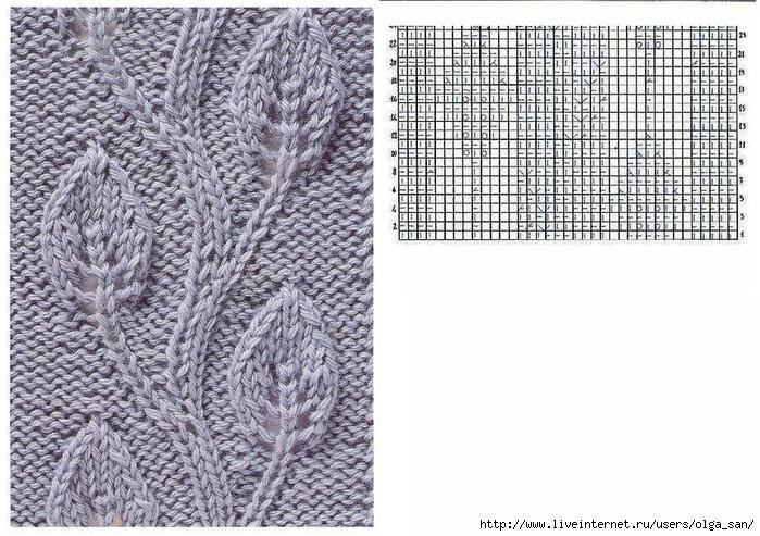 Вязание на спицах узоры с листочками