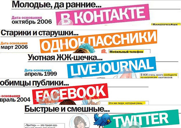 Форум о заработке в сети