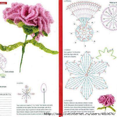 Вязание крючком объёмных цветов описание
