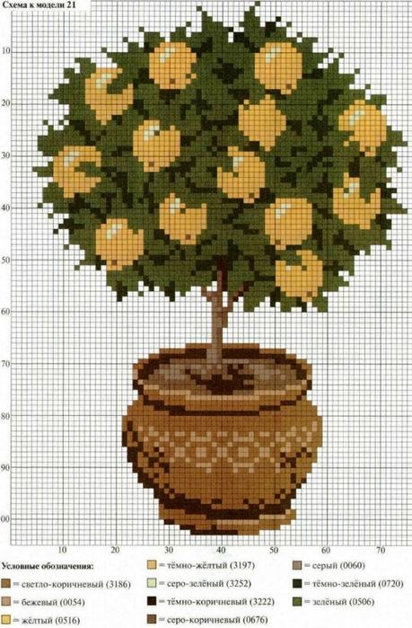Лимон и дерево любви-вышивка.