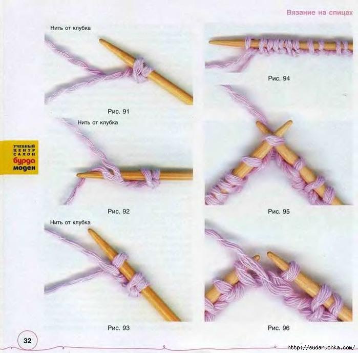 Спицы для вязания для начинающих