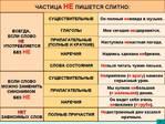 Превью 0015-015-CHastitsa-ne-pishetsja-slitno-Suschestvitelnye (700x525, 74Kb)