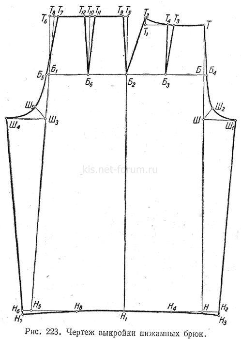 Выкройки пижамных брюк для начинающих простые выкройки своими руками