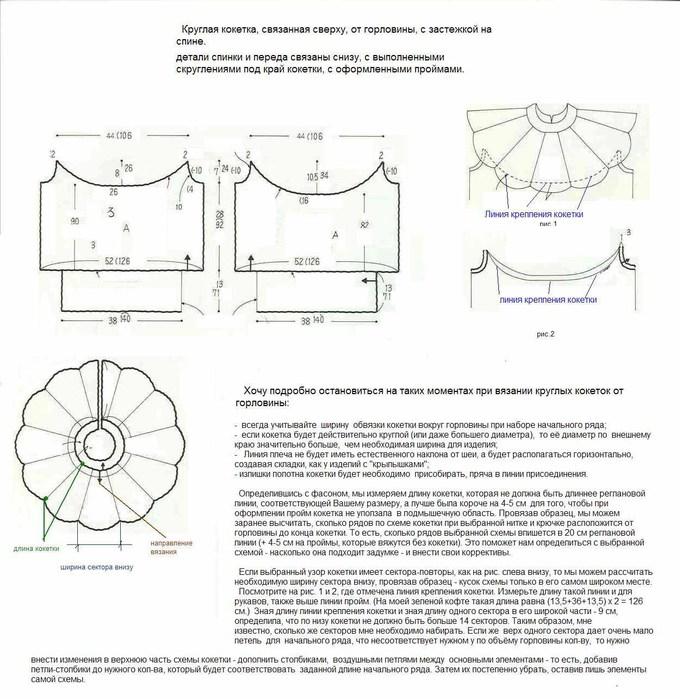 Расчет петель для вязания круглой кокетки