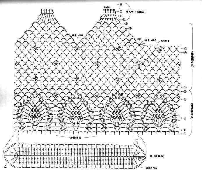 Схемы вязания летних сумочек крючком