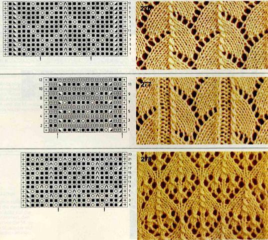 Вязание гетр спицами для начинающих