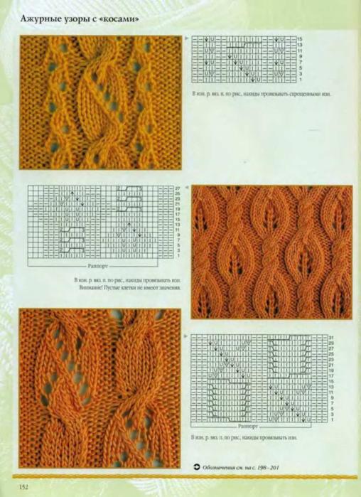 Вязание спицами узоры схемы пастила