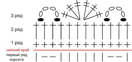 Схема 1 (451x211, 17Kb)