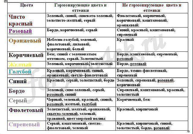 5087732_86328858_sochetanie_cvetov (640x443, 86Kb)