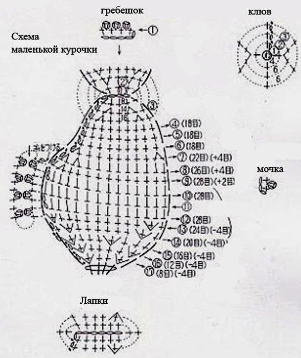 Пасхальная курочка схемы для вязания крючком 411