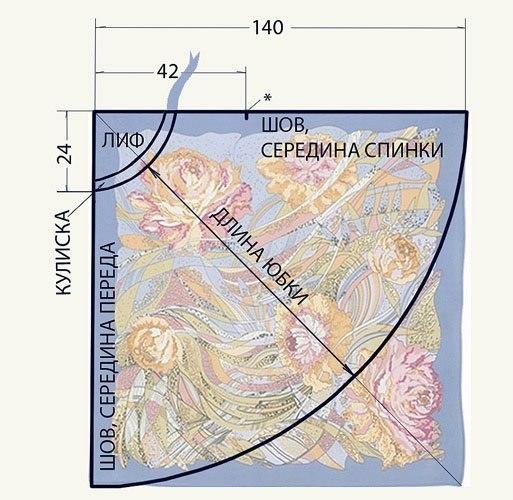 сарафан из платков (22) (513x500, 62Kb)