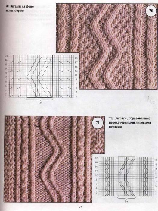 ирландское вязание схемы вязания зигзагов 14. ирландское вязание схемы вязания зигзагов.