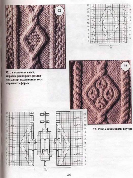 схемы вязания ромбы ирландская техника 19. схемы вязания ромбы ирландская техника.