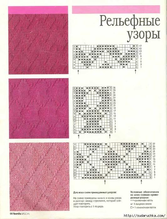 Рельефный рисунок в вязании
