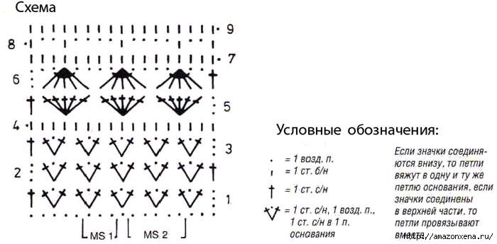 Летний ажурный топ крючком (3) (700x345, 103Kb)