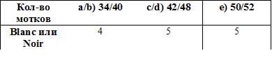 таблица (390x90, 23Kb)