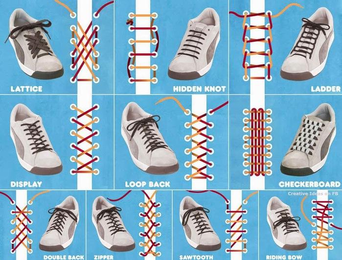 Шнурки схемы для обуви