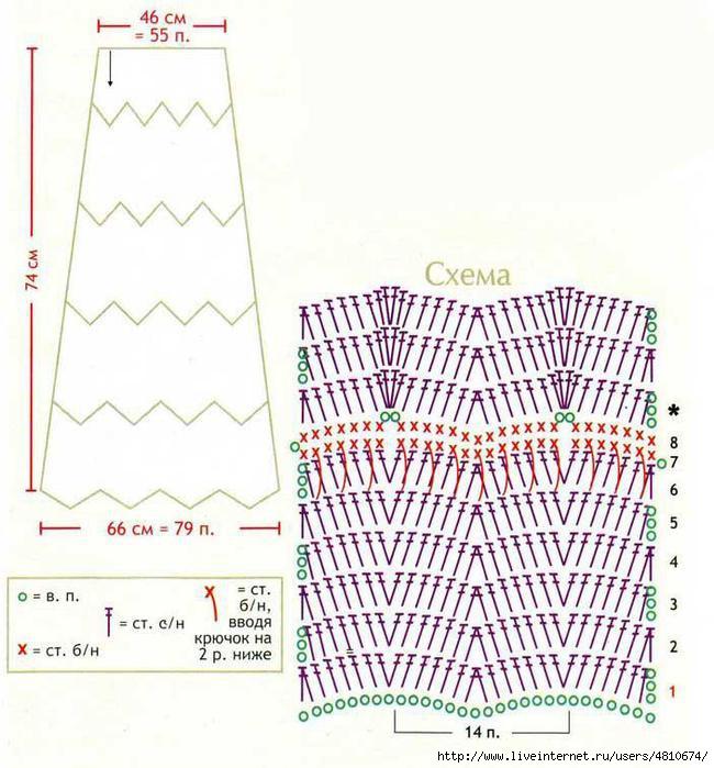 Схемы зимних вязанных юбок