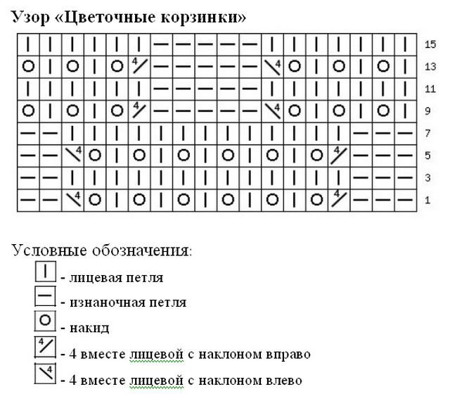 4152860_shemaUzoracvetochnyekorzinki640570 (640x570, 77Kb)