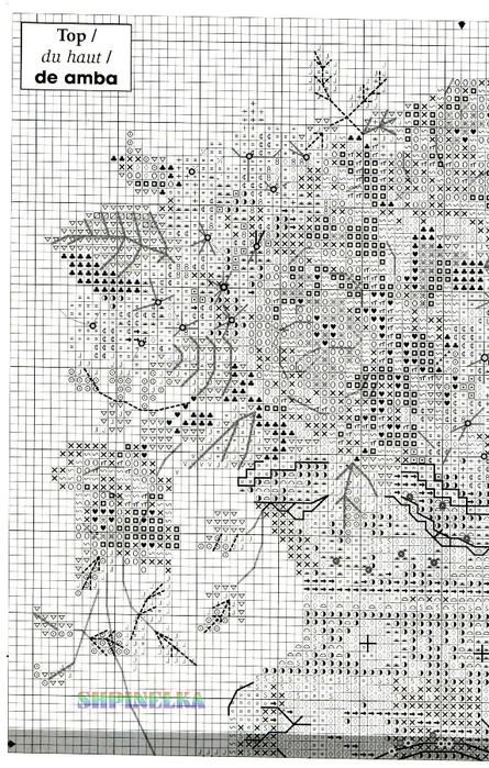 chart1 (445x700, 318Kb)