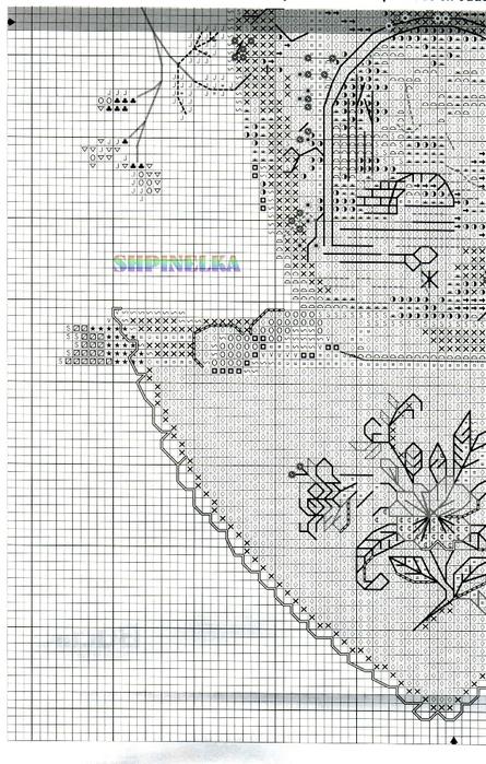 chart3 (445x700, 306Kb)
