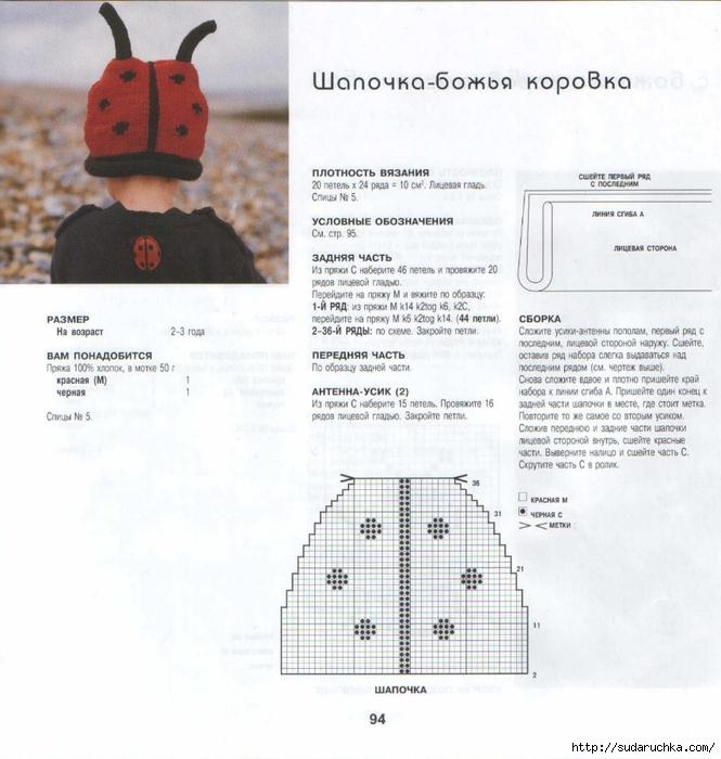 Образец по вязанию детской шапочки