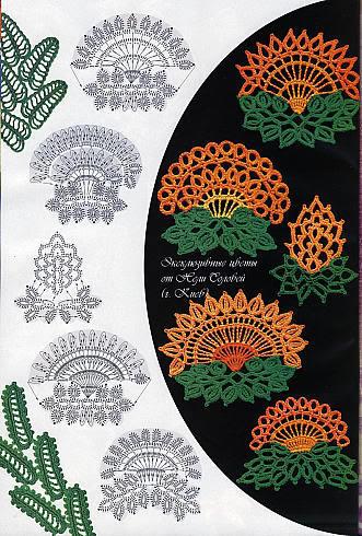 Ирландский орнамент для вязания