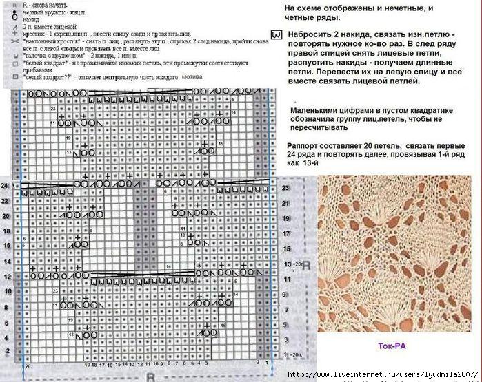 ажурное_платье2 (700x555, 315Kb)