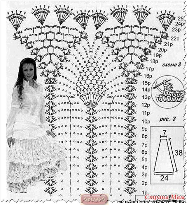 Фото и схемы вязания детских платьев крючком