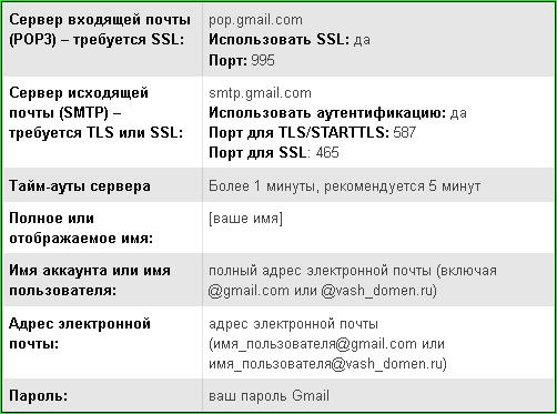 Настройка почты ЛиРу на Андроид